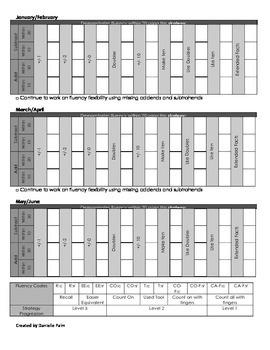 Grade 2 Math Facts Interview Fluency Portfolio
