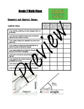 Grade 2 Math Learning Goals