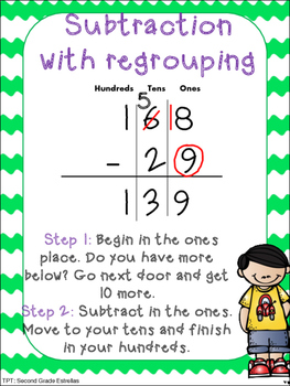 Grade 2 Math Module 4 Strategy Anchor Charts
