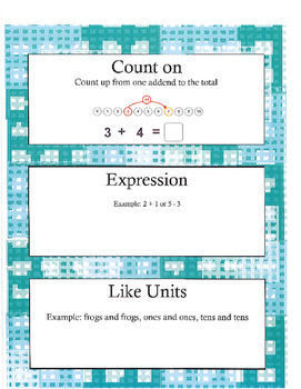 Grade 2 Math Modules 1-8 Vocabulary Cards Bundle!