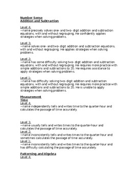 Grade 2 Math Report Card comments - For All strands (Level 4-Level 1)