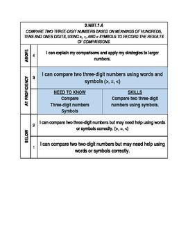 Grade 2 Math proficiency Scales