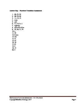 Grade 2 - Mathematics Transition Assessment