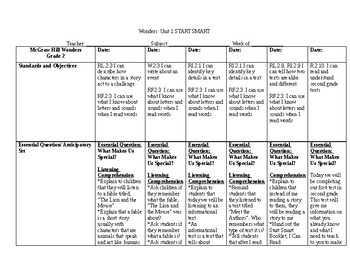 Grade 2 McGraw Hill Wonders Unit 1 Smart Start Lesson Plans