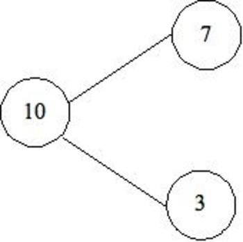 Grade 2- Module 1- Lesson 2 Math- Common Core