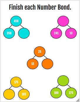 Grade 2 Module 5:  +/-10 +/-100 Digital Interactive Notebook