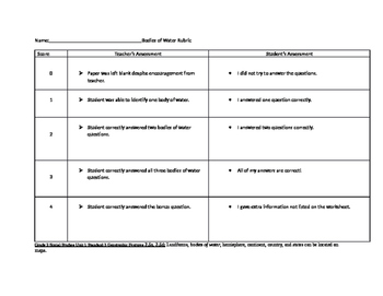 Grade 2 NYC DOE Unit 1 Geography Topic: Bodies of Water Portfolio Piece Rubric