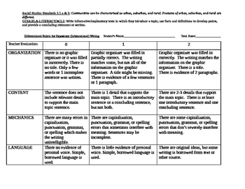 Grade 2 NYC Social Studies Differentiated Writing Rubric for Teacher and Student