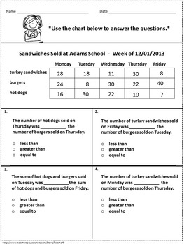 2nd Grade Math Printables {Numbers and Operations in Base 10}