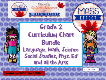 Grade 2 Ontario Curriculum Chart Bundle