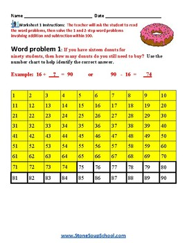 Grade 2 - Operations and Algebraic Thinking for Students with ADD/ADHD  -CCS