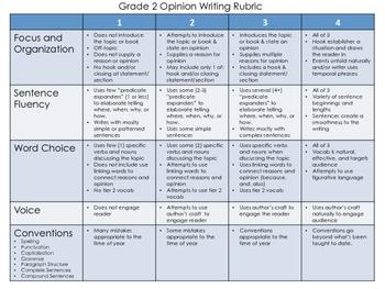Grade 2 Opinion Writing Rubric