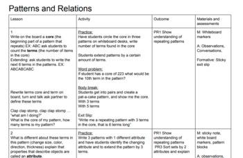Grade 2 Patterns unit