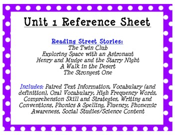 Grade 2 Reading Street Common Core Reference Sheet (Unit 1)