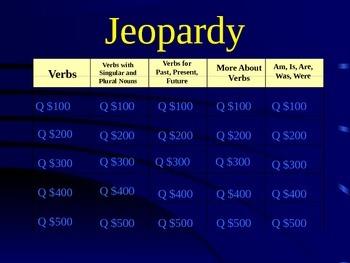 Grade 2 Reading Street Unit 3 Grammar Review Jeopardy