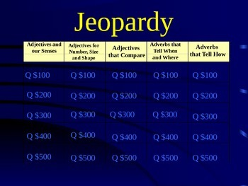 Grade 2 Reading Street Unit 4 Grammar Review Jeopardy
