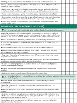 Grade 2 Science - Saskatchewan Curriculum Checklist