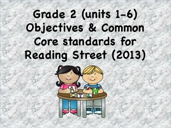 Grade 2 Scott Foresman 2013 Objectives and common core standards (with Clip Art)