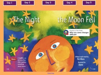 Grade 2 | Smartboard Lesson | Reading Street | 4.4 The Night the Moon Fell