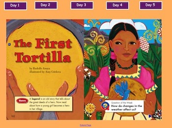 Grade 2 | Smartboard Lesson | Reading Street | 4.5 The First Tortilla