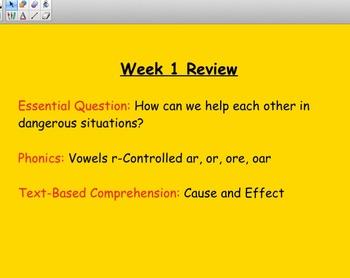 Grade 2 | Smartboard Lesson | Reading Street | Unit 2 Review