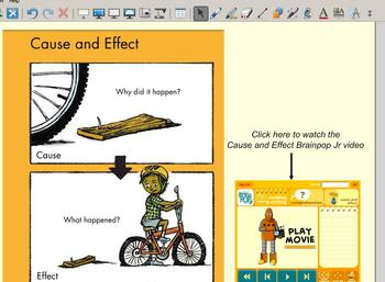 Grade 2 | Smartboard Lesson | Reading Street | Unit 2.1 | Tara and Tiree