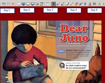 Grade 2 | Smartboard Lesson | Reading Street | Unit 3.2 | Dear Juno