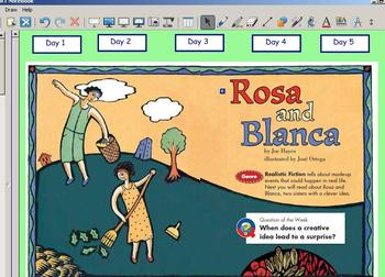 Grade 2 | Smartboard Lesson | Reading Street | Unit 3.4 | Rosa And Blanca