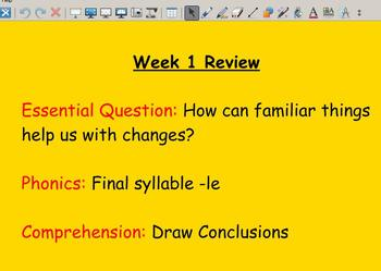 Grade 2 | Smartboard Lesson | Reading Street |  Unit 4 Review