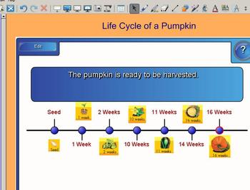 Grade 2 | Smartboard Lesson | Reading Street | Unit 4.2 | Life Cycle of