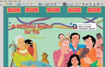 Grade 2 | Smartboard Lesson | Reading Street | Unit 6.3 | A Birthday Basket