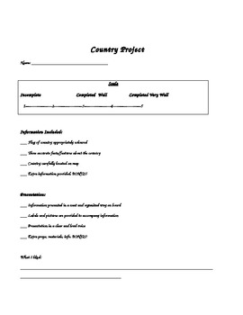 Grade 2 Social Studies: Country Project