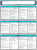 Grade 2 Strengths and Weaknesses Anecdotal Notebook