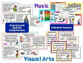 Grade 2 - The Arts - Learning Goal Posters