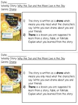 Grade 2 Wonders Reading Responses - Unit 4