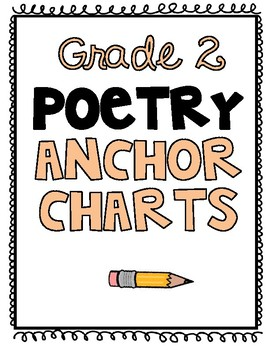 Grade 2 Writing Poetry Anchor Charts