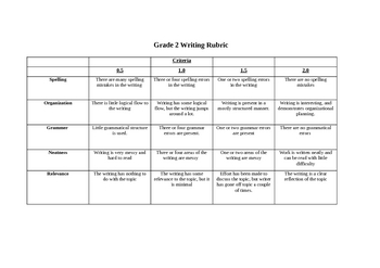 Grade 2 Writing Rubric