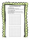 Grade 2/3 Patterns in a Hundreds Chart