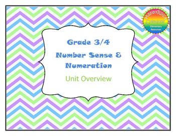 Grade 3/4 Number Sense Overview