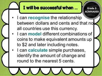 Grade 3 All Mathematic Strands Learning Goals & Success Criteria BUNDLED!