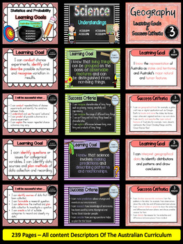 Grade 3 All Subjects AC Learning Goals & Success Criteria Posters
