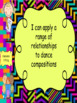 Grade 3 Arts Education  I Can Statement Posters and Teacher Checklist