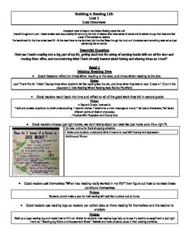 Grade 3 Building a Reading Life Teaching Points