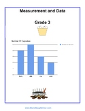 Grade 3: CCS, Measurement/ Data for Traditional Students
