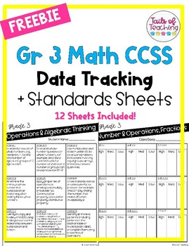 Grade 3 CCSS Math Standards Cheat Sheets + Class Data Trackers