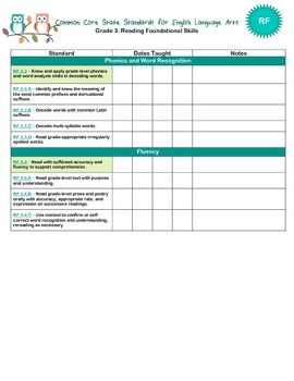 Grade 3 Common Core Checklist