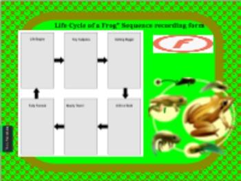 Grade 3 Common Core Engage NY ELA Module 2a Unit 2 Lessons 1-6