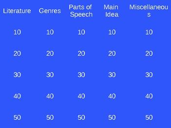 Grade 3 Common Core English Language Arts Jeopardy