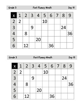 Grade 3 Common Core Fluency Resource