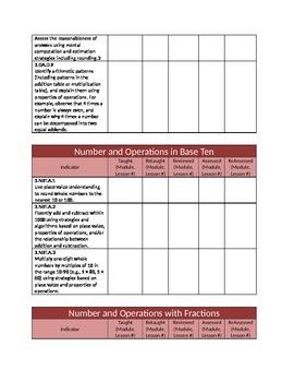 Grade 3 Common Core Math Instructional Checklist